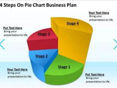 Business Plan Pie Chart