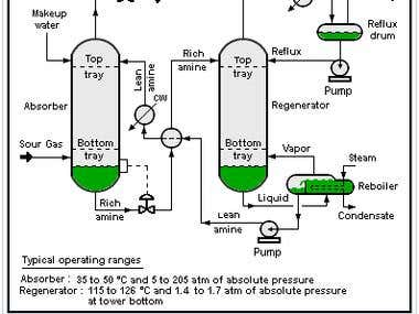 engineer flow diagram