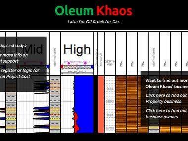 Oleum Khaos Limited