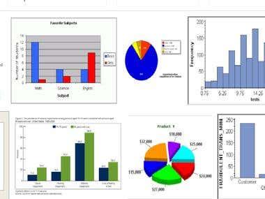 SPSS Analysis!