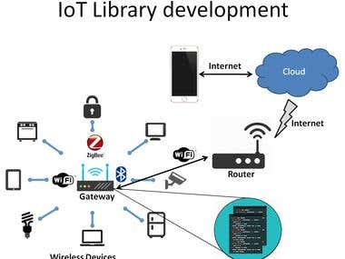 IoT Library Development