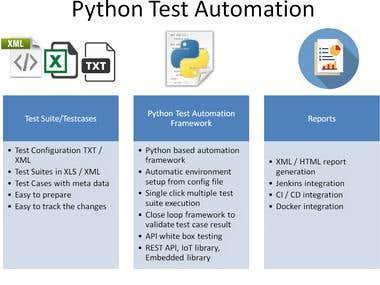 Python Test Automation Framework