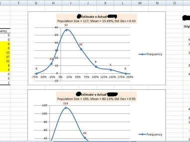 Statistical Analysis using Excel