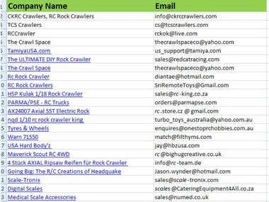 Email,phone & address collect from Website