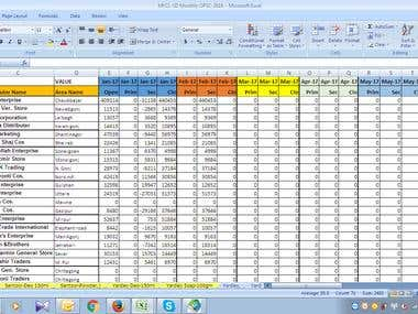 Sales Analysis in excel