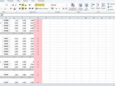 Data Entry Examples