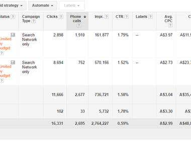 Google Adwords for - CBT Services