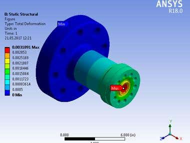 FEA SIMULATION ANSYS and SolidWorks