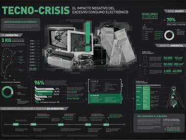 Infografía - Basura Electrónica