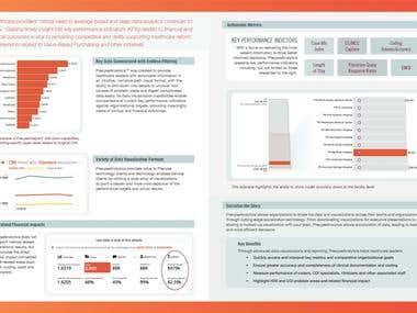 Brochure infographics