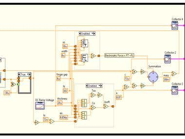 LabVIEW Simulator using Control Design & Simulation Toolkit