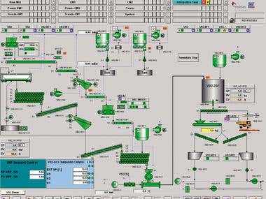 SCADA Cement System