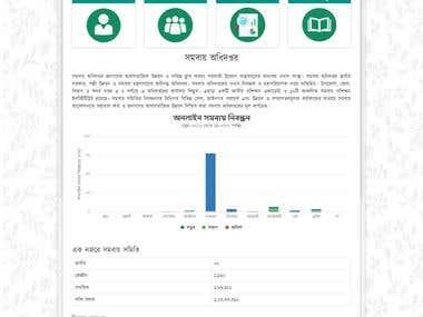 Online Samabay Registration