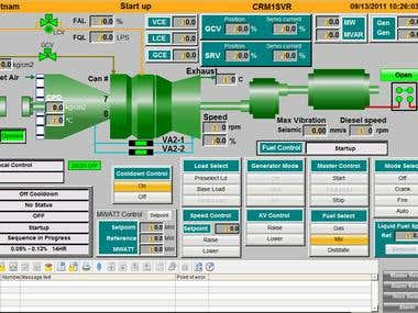 Scada with WinCC for Thermal Power Plants