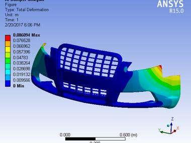 Crash analysis of bumper