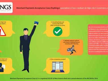 Infographic for merchant firm