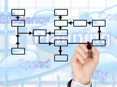 Business Process Models - BPMN