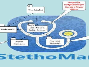 StethoMan
