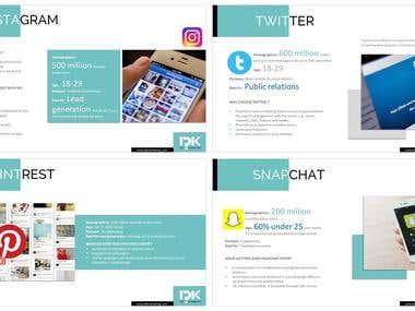 Digital marketing (sales ppt) - Content + template