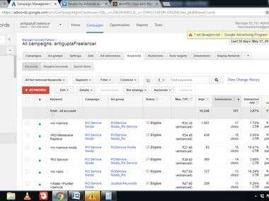 Google Adwords Campaign Audit