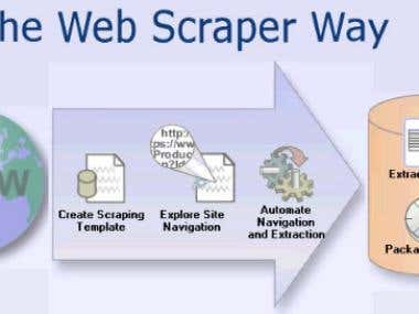 Expert in web-scraper tools develop