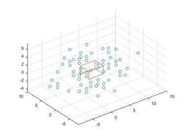 Room Impulse Responding model