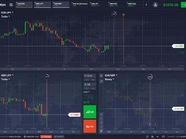 IQ Binary Options Broker/Trading Application Automation