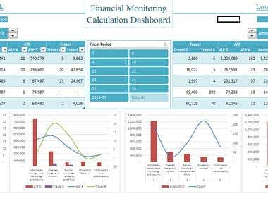 Financial Monitoring Calculation Dashboard