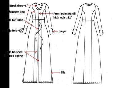 Fashion Designers' sketch digitalization