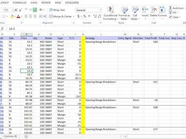 Analyse raw data and generate a complex Report