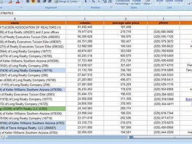 "Real estate related ""Data entry"" work."