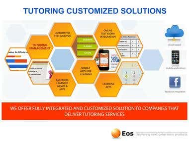 Tutoring Customized Solution