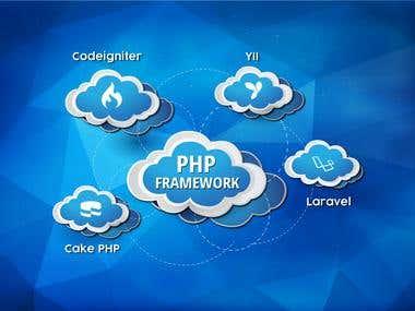 Expert in WebSite Development using PHP Frameworks