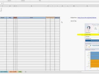 Scoreboard data scraping