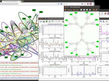 Network Simulator: Ns2 / Ns3 / OMNet++