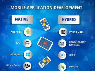 Experienced in Native and Hybrid Mobile App Development