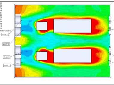 Engine Room CFD Analysis