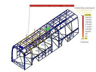 Bus Body Structure Analysis