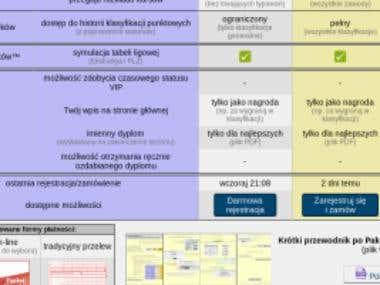 dedykowany serwis internetowy: system typowań sportowych