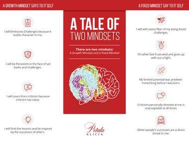 Mind Infographic