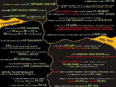 grafika komputerowa: infografika