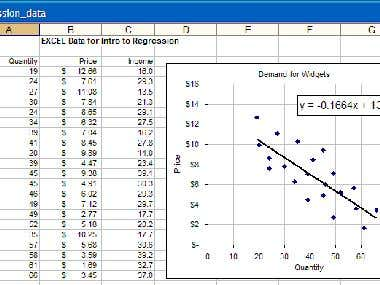 regression analysis excel