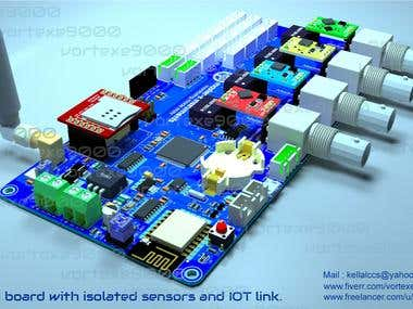 Atlas sensors combined to a GSM and and IOT system.