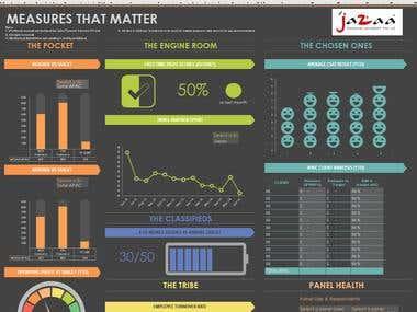 Interactive Excel Dashboard