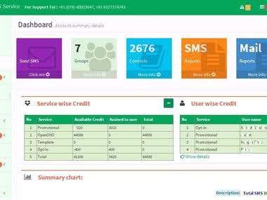 Bulk SMS Customer and Admin portal