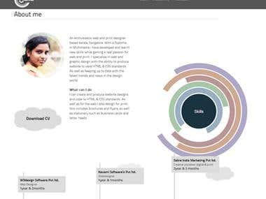 Chithra  portfolio