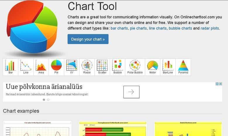 Pie Chart In Codeigniter