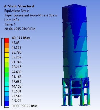 Finite element analysis of tank for wind load using ANSYS