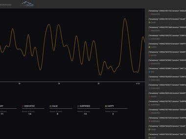 D3 Realtime Graph