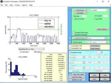 Hybrid analysis of Vehicle on MATLAB